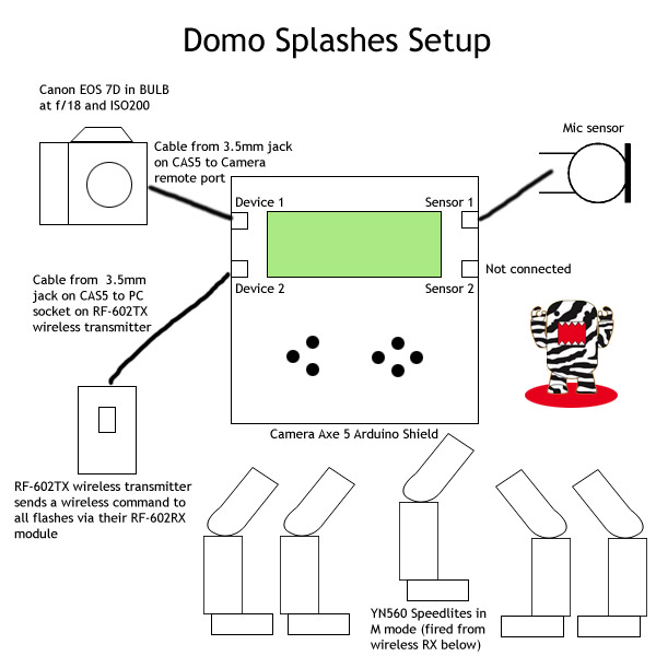 Domo Splash Setup