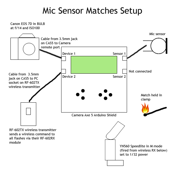 Mic Sensor and Matches Setup