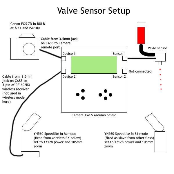 Valve Sensor Setup